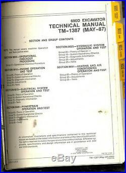 John Deere 690D Excavator Shop Service Manual Operation Test