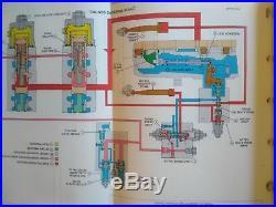 John Deere 690D-LC Excavator 693D Feller Buncher Operation & Test Manual